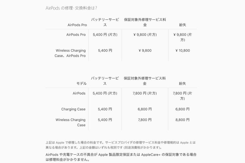 AppleCare for ヘッドフォン